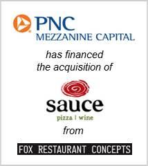 Greene Holcomb Fisher Advises PNC Mezzanine Capital on the